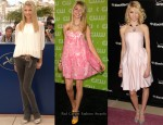 Taylor Momsen's Red Carpet Transformation