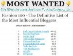 Fashion 100: Most Influential Bloggers