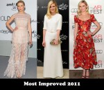 Most Improved 2011 - Kirsten Dunst