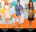 Fashion Critics' 2012 Nickelodeon Kids' Choice Awards Round Up