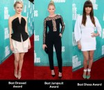 Fashion Critics' 2012 MTV Movie Awards Round Up