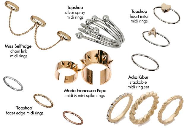 Midi Rings Trend 2013
