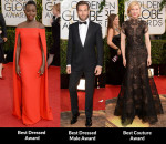 Fashion Critics' 2014 Golden Globe Awards Roundup