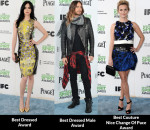 Film Independent Spirit Awards 2014 Fashion Critics' Roundup