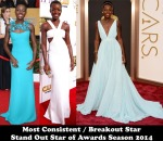 Most Consistent, Breakout Star & Stand Out Star of Awards Season 2014 - Lupita Nyong'o