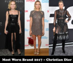 Most Worn Brand 2017 – Christian Dior & Trend of 2017 - Dior's Logo Underwear