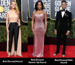 Fashion Critics' 2019 Golden Globe Awards Roundup